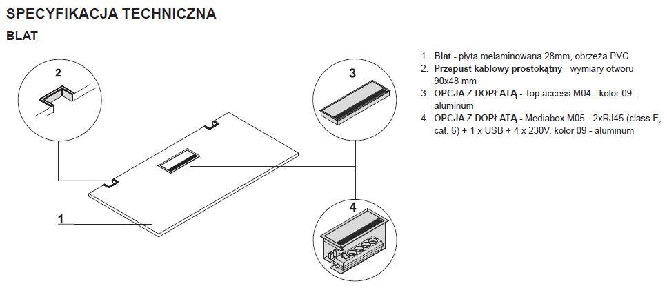 Specyfikacja blatu biurka z elektrycznie regulowaną wysokością blatu DRIVE